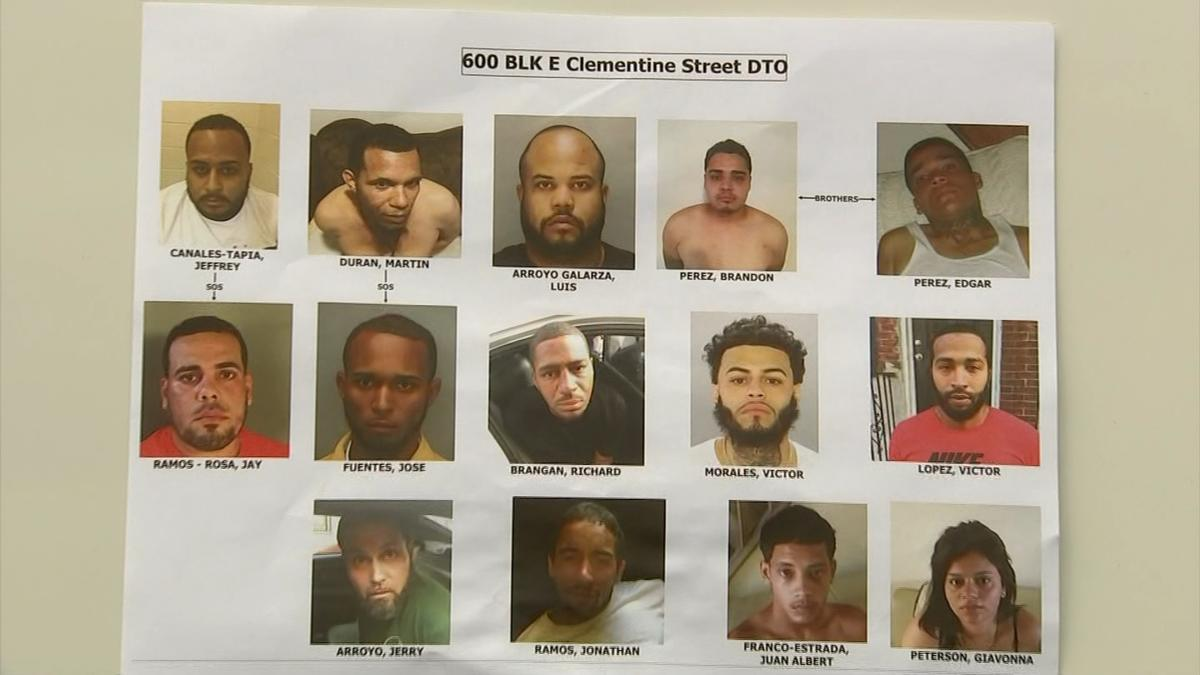 3 Shootings Prevented, 14 Arrested After Police Bust Drug Operation That Involved Child Dealers, Officials Say
