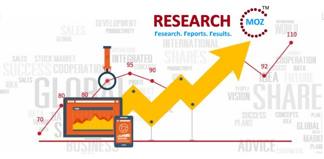 Synthetic Opioids Market Forecast Research Reports Offers Key Insights 2019-2029 – Crypto News Today
